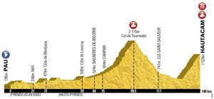 The Tourmalet is a big part of the race